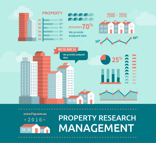 Independent Property Valuations Melbourne